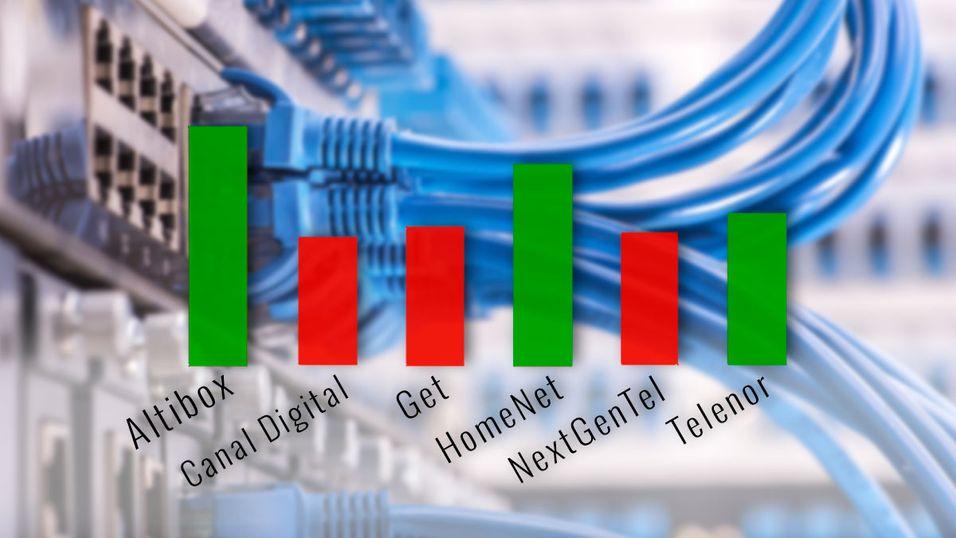 Get, Nextgentel og Canal digital på jumboplass i undersøkelse