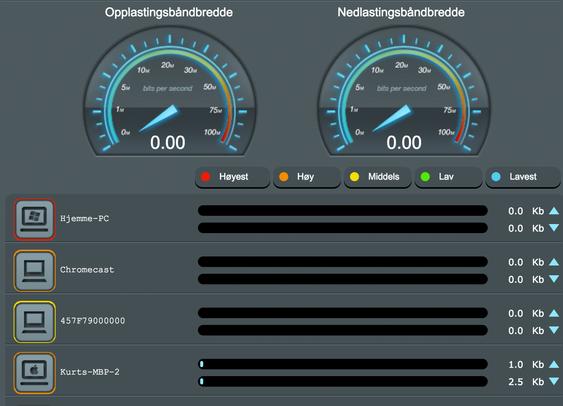 Her setter du prioritet for ulike enheter i nettverket, og har oversikt over hvor mye av båndbredden hver av enhetene forsyner seg av.