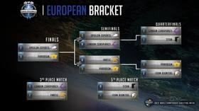Oversikt over sluttspillet i den Europeiske ligaen.