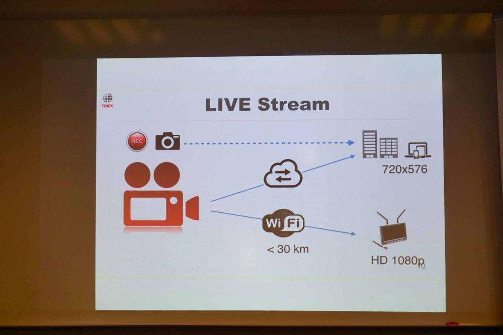 En plansje som viser hvordan den optimaliserte samhandlingen skal foregå. Råfilmen fra dronene til Førrisdal er visstnok i 4K og 120 bilder i sekunder, ifølge ham selv.