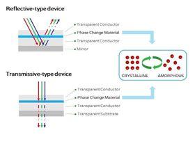 Illustrasjonsbilde av teknologien, hentet fra Bodle Technologies' hjemmeside.