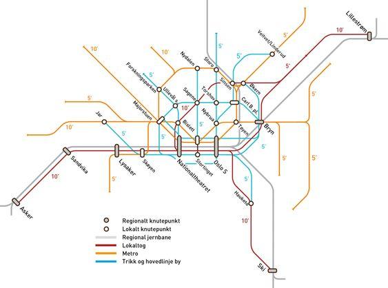 Slik Vil Transportetatene Utvikle Trafikken I Hovedstaden Tu No
