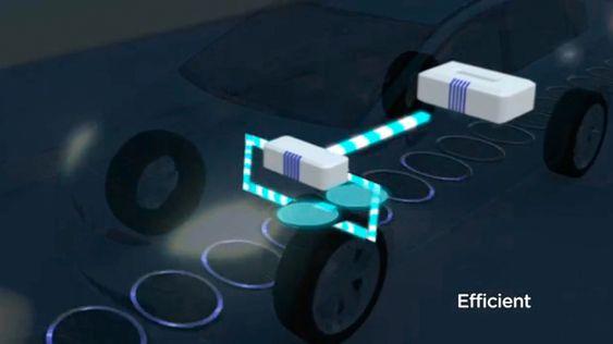 Med kraftfirsyning i veibanen vil det ikke være nødvendig med store batteripakker for å kjøre lange avstander. Illustrasjonen viser Qualcomms Halo-system.