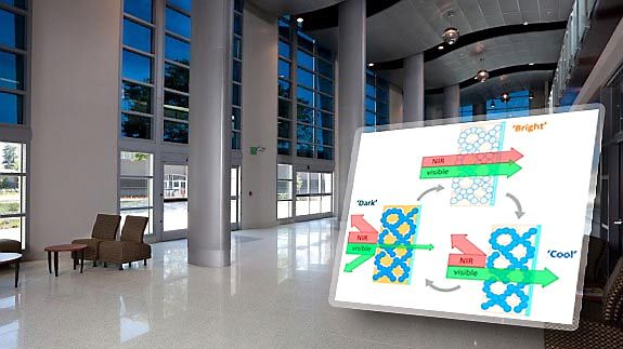 Forskere har utviklet et nytt materiale til bruk i elektrokrome vinduer som effektivt blokkerer for varme, lys eller begge deler.