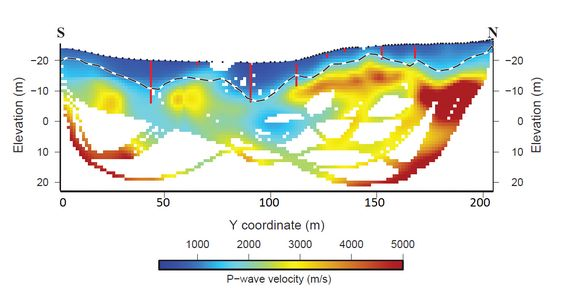 En av de første, foreløpige profilene fra de seismiske grunnundersøkelsene der det planlegges ny E18-tunnell i Bærum. Rødt markerer grunnfjell, mens nyanser av blått markerer løsere masser. Null er havets nivå.
