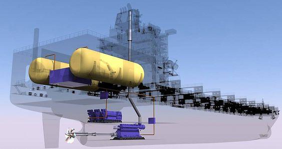 Plassering av gasstanker og ME-GI-motorer i amerikanske TOTEs containerskip. Det blir direktedrevet, i motsetning til LNG-tankerne som har gass-elektrisk framdrift.