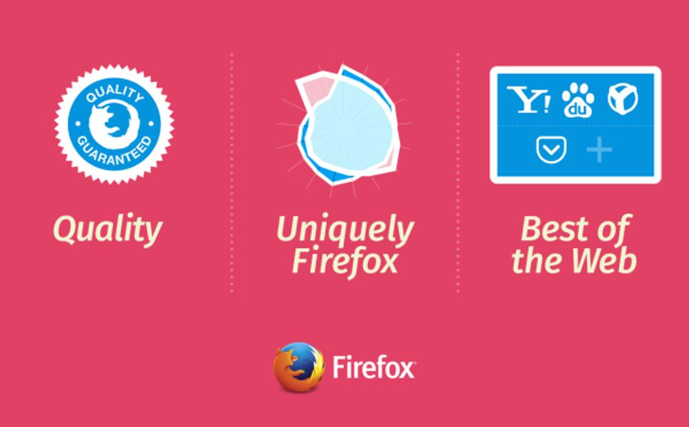 Firefox skal være unik, polert og samarbeide med de beste partnerne, sier Mozilla.