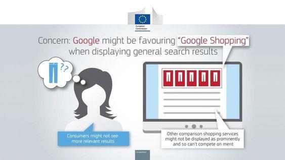 Det er Googles visning av egne, vertikale tjenester i de generelle søkeresultatene som i første omgang har fått EU-kommisjonen til å komme med en formell innsigelse mot selskapet.