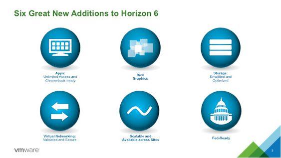 De viktigste nyhetene i nye Horizon 6.