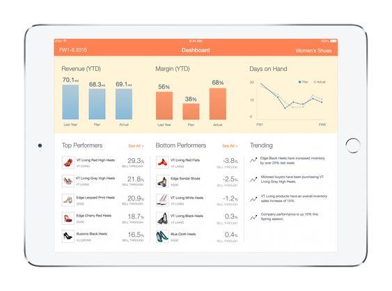 Innkjøps-appen for butikker.