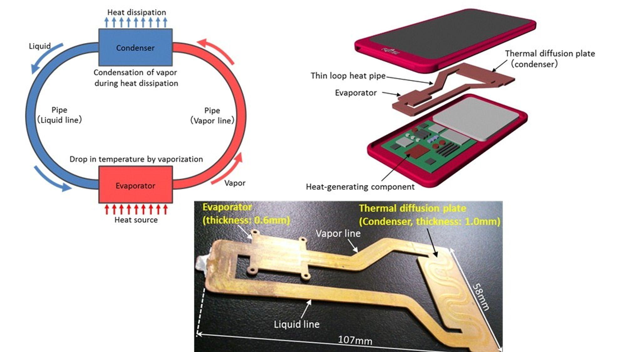 Varmerør-kretsen som Fujitsu mener kan brukes til å kjøle ned blant annet morgendagens smartmobiler.