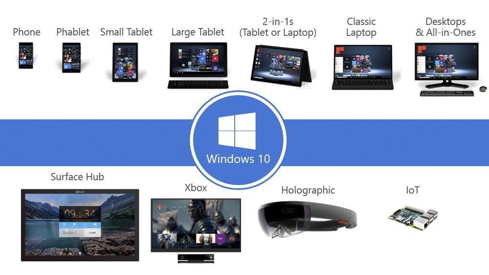 Windows 10 skal kunne kjøres på mange ulike typer enheter. Det samme gjelder det som nå kalles for Windows-apper.