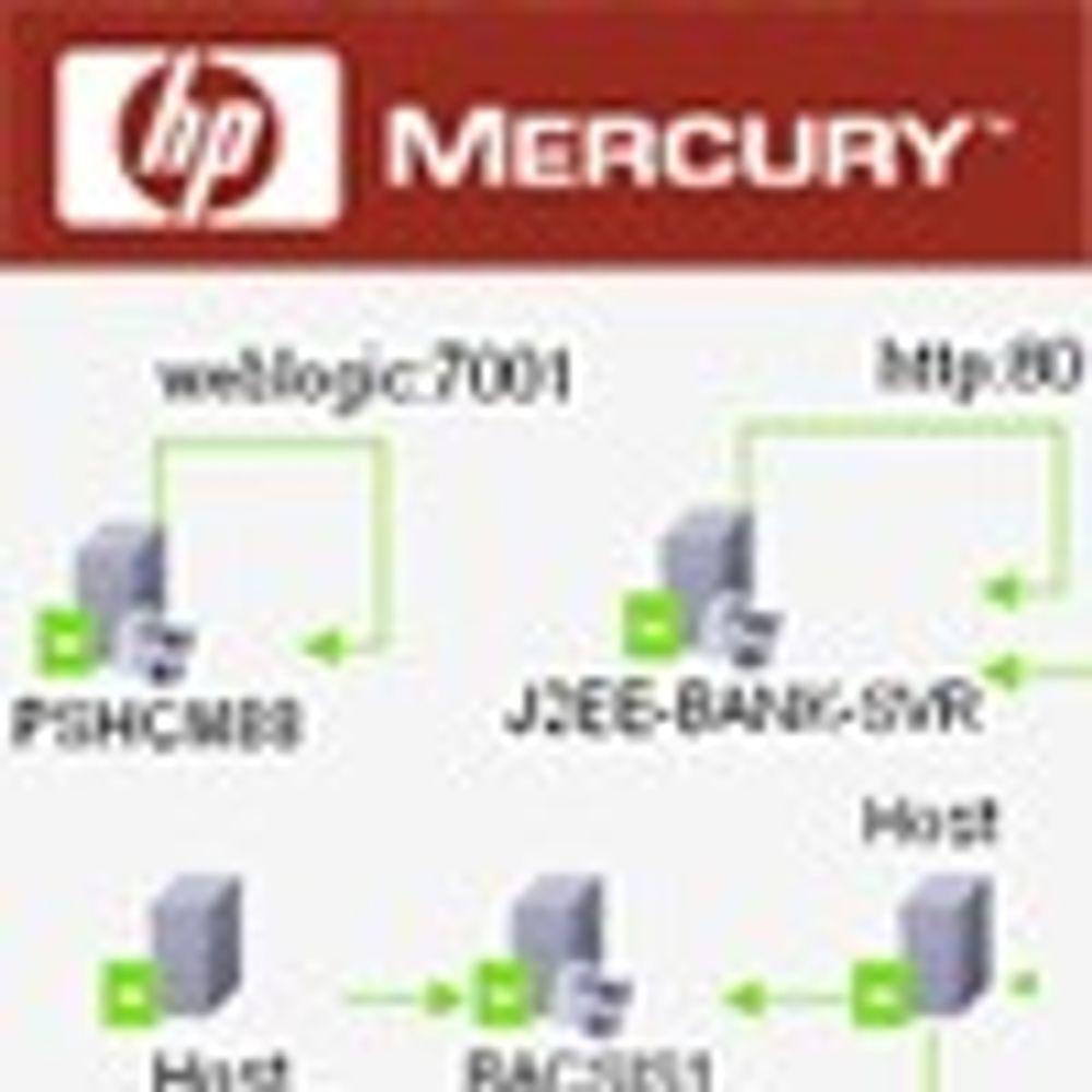 HP Norge vokser raskt på programvare