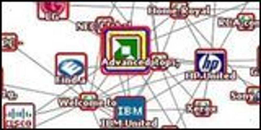 Slik henger nettstedene sammen