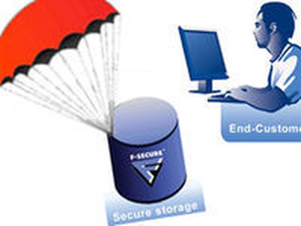 Tilbyr ubegrenset nettbasert backup