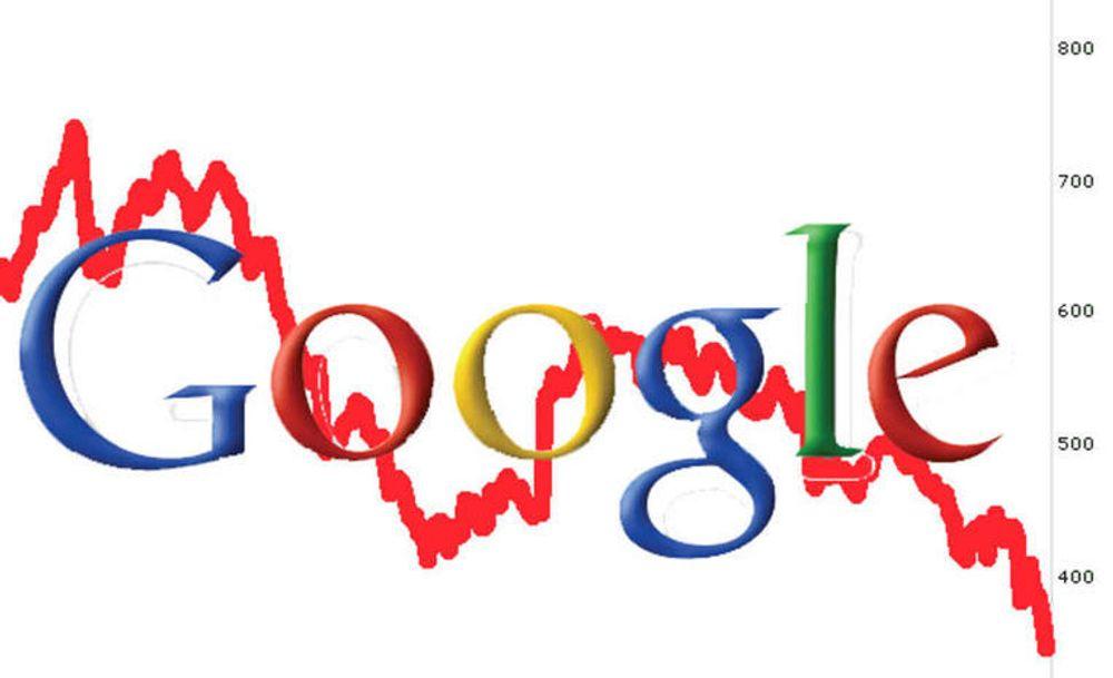 Googles aksjekurs har falt fra 742 dollar til 340 det siste året.