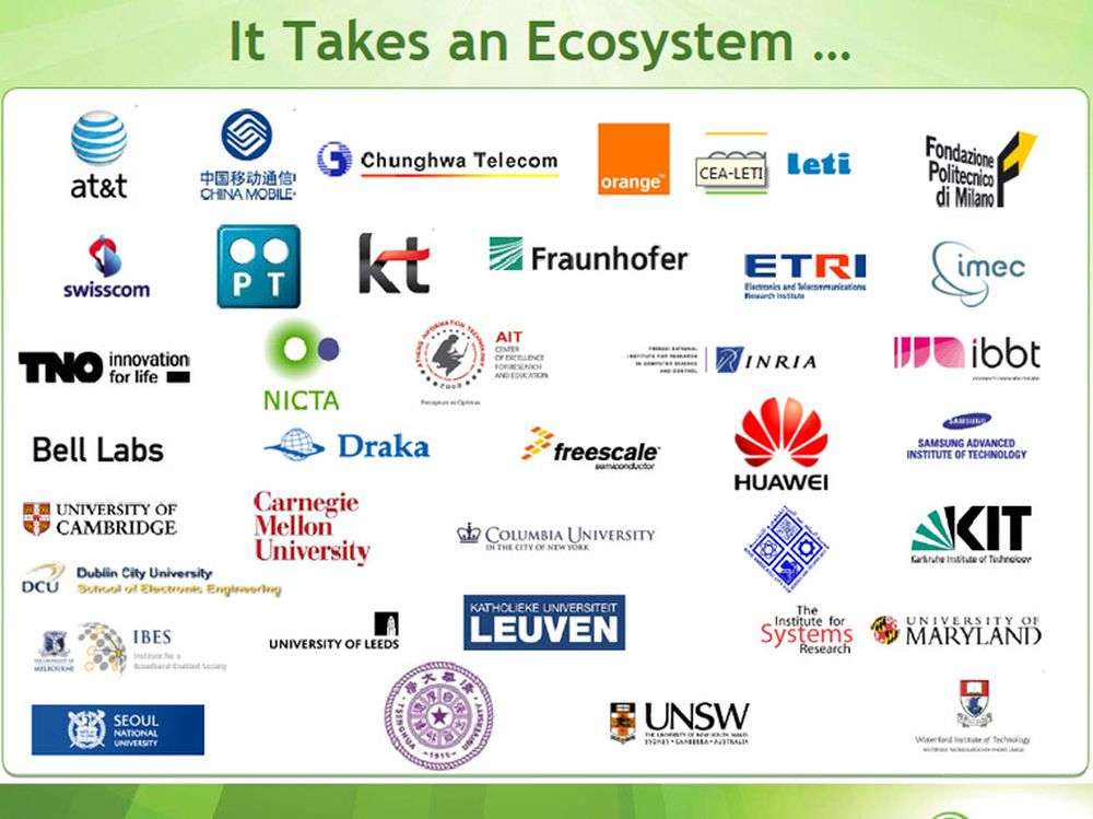GreenTouch er et konsortium av globale aktører innen alle former for digitale nettverk. Her er medlemmene per 1. februar 2011.