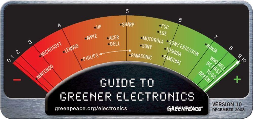 Nokia leder suverent i rangeringen til Greenpeace. Miljøprofilerte Fujitsu Siemens (FSC) er så vidt over i det grønne. Blant pc-produsentene er det bare Lenovo som gjør det dårligere enn Apple som også gjerne skryter av sin miljøinnsats.