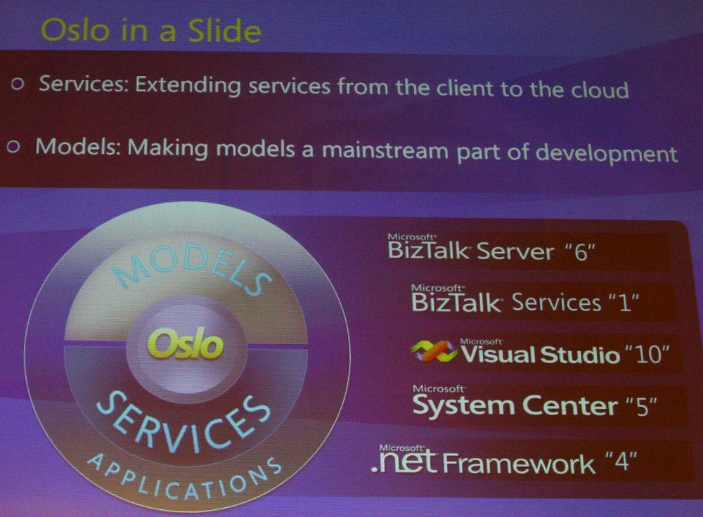 Presenterte «kodenavn Oslo» i Oslo