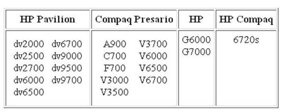 Disse modellene er berørt av HPs tilbakekalling av laptop-batterier.