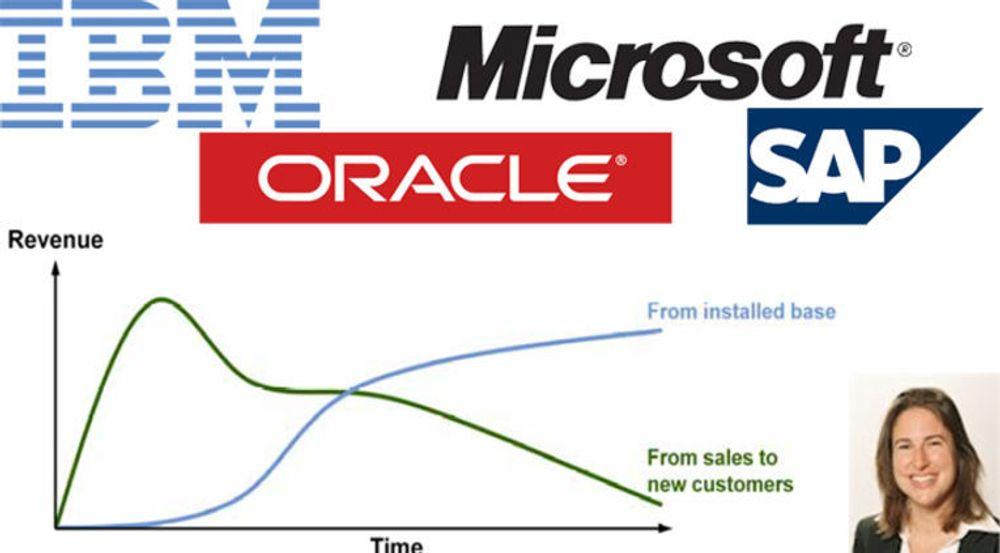 I avtaleforhandlinger med store programvareleverandører, bør man ha i mente denne grafen over hvordan leverandørenes inntekter fra et gitt programvareprodukt varierer over tid, mener Gartner-analytiker Alexa Bono.