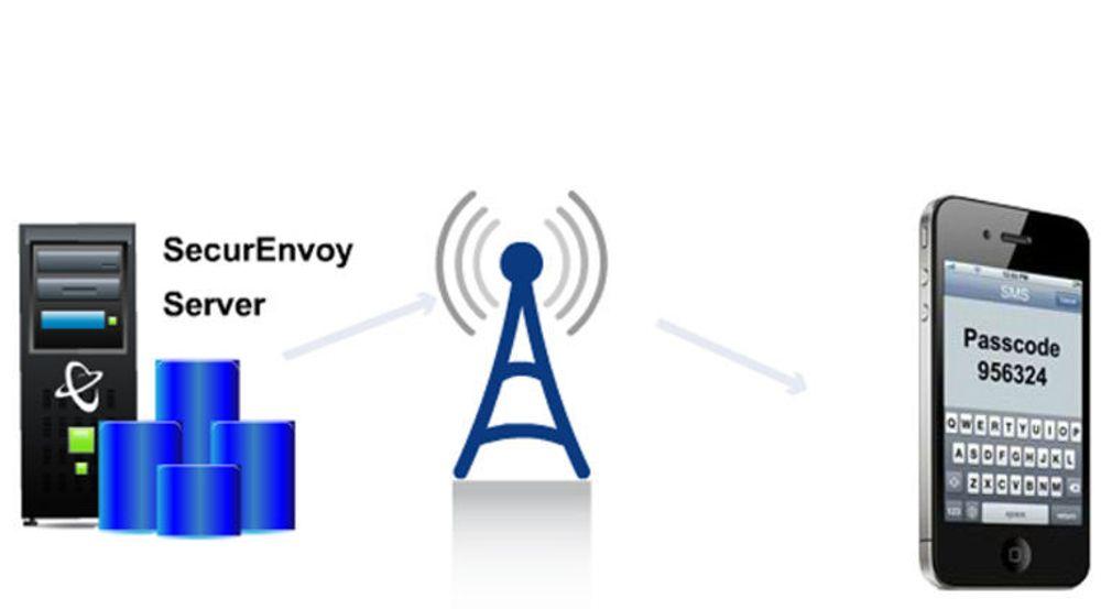 SecurEnvoy tilbyr bedrifter en mulighet til å håndtere éngangspassord gjennom de ansattes mobiltelefoner, framfor å utstyre dem med kodebrikker.