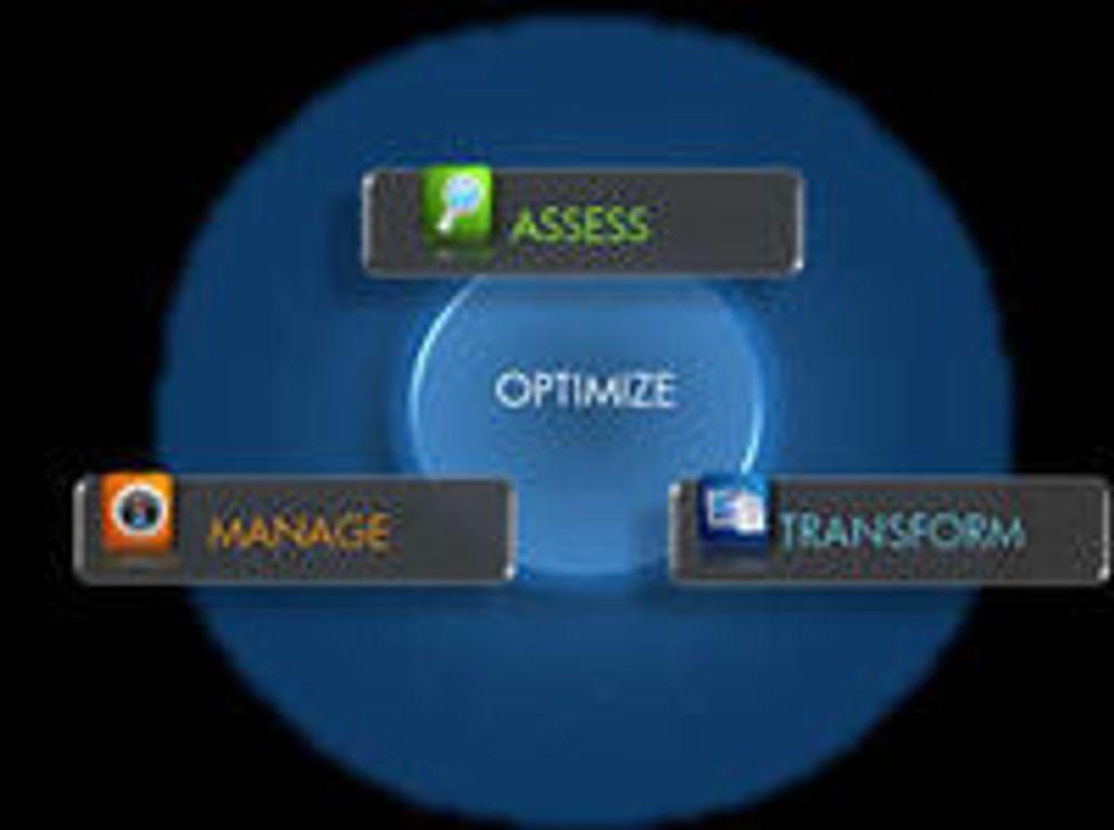 De grunnleggende tjenestene innen IT-sikkerhet for bedrifter, slik HP ser det.