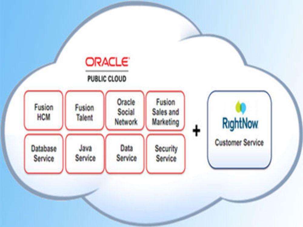 Oracle kjøper kundeservice i nettskyen