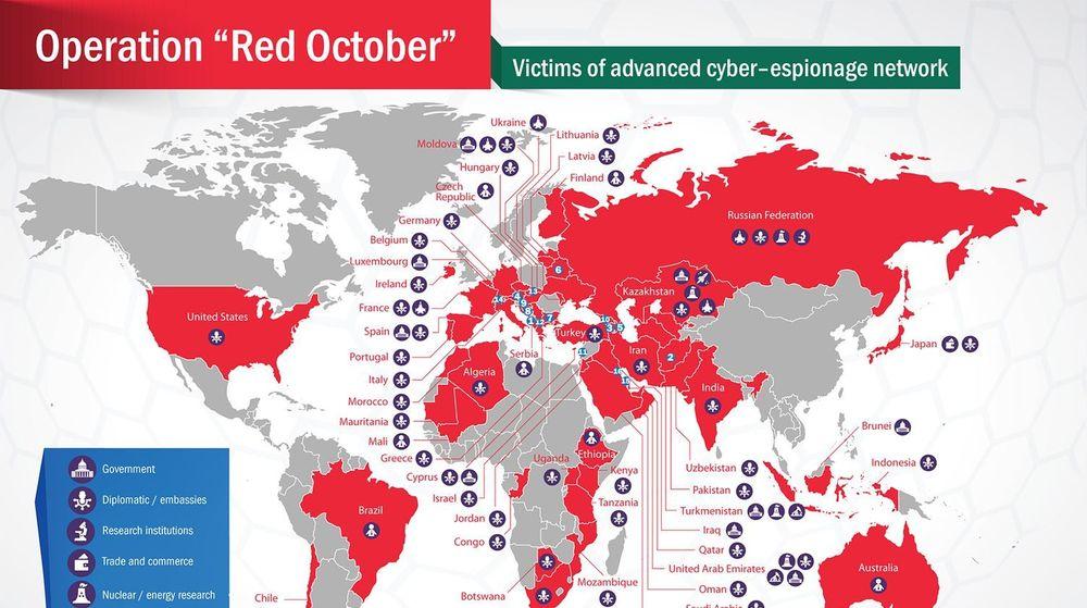 Red October-kampanjen er trolig over for denne gang. Det er kjente sårbarheter som i de fleste tilfeller har gitt angriperne tilgang til ofrenes datamaskiner, noe som nok en gang viser at det er viktig å installere sikkerhetsoppdateringer.