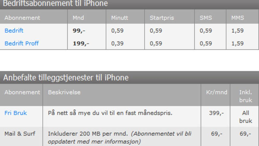 Priskrig på iPhone