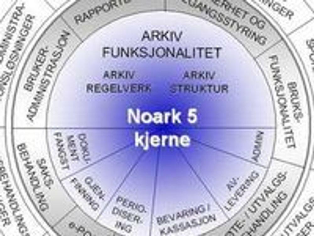 Kravspesifikasjonen til Noark 5 viser forskjellen på et kjernesystem og en komplett løsning.