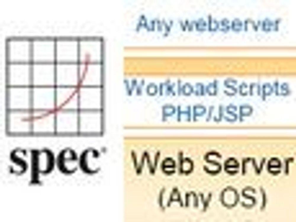 Lanserte ny ytelsestest for webservere