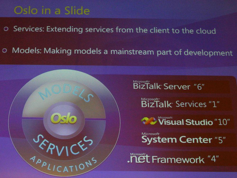 Slik ble «Oslo»-prosjektet til Microsoft presentert i juni 2008. Nå er prosjektet blitt mer jordnært, men det nye navnet «SQL Server Modeling» strider mot det faktum at det kommende utviklerverktøyet faktisk ikke tenkes begrenset til Microsofts database.