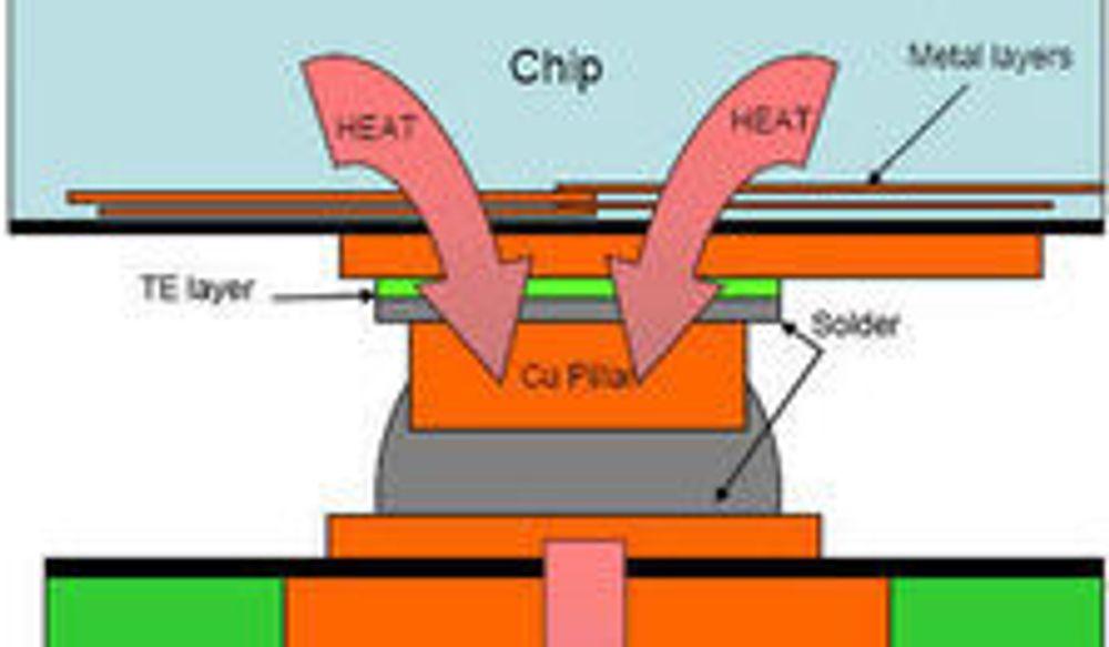 Nano-ismaskin kan redde hele IT-bransjen