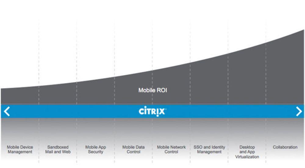 MDM er utgangspunktet for en rekke funksjoner som gir stadig større utbytte av investeringen i mobilitet, ifølge Citrix.