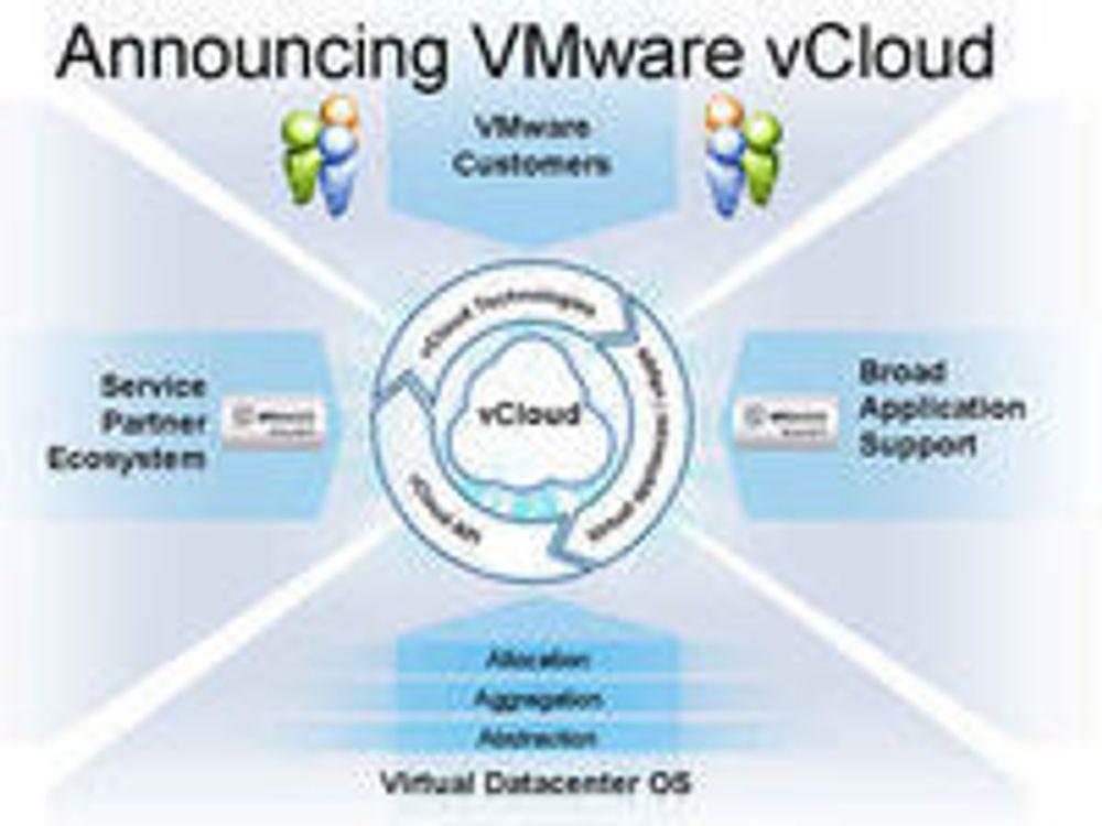 VMware vil erobre hele nettskyen