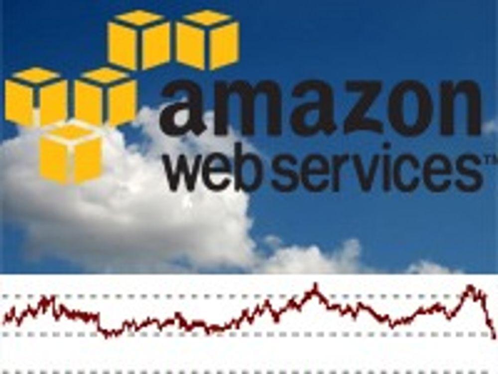Amazon lanserer tungregnetjeneste