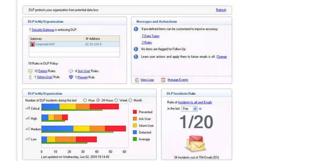 Dashbordet som brukes til å styre Check Points løsning mot informasjonslekkasjer er et utgangspunkt for å avdekke stadig flere detaljer.