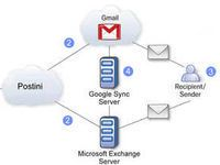 Google Message Continuity-tjeneste for synkronisering mellom Gmail og Microsoft Exchange Server.