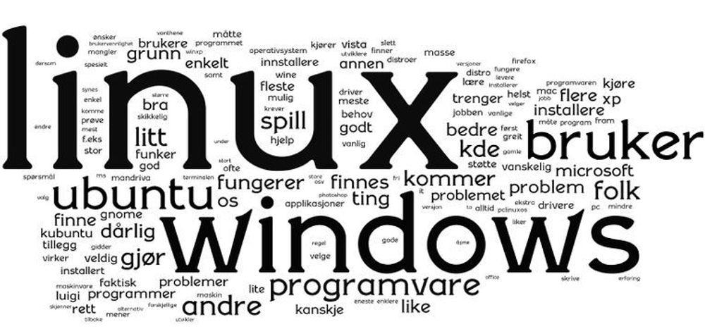 Slik oppsummerer Wordle Linux-debatten så langt.