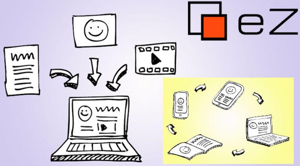 Tegningene er hentet fra brosjyren til eZ Systems, og er ment å illustrere verktøyets håndtering av flere kanaler. Se definisjonen av OCO i artikkelen.