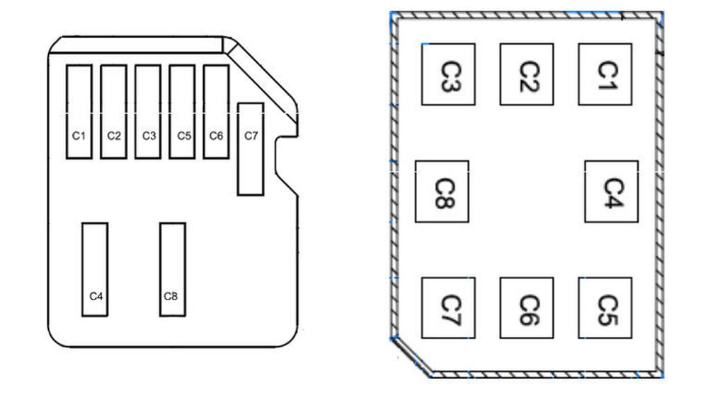 Nokias (til venstre) og Apples forslag til formfaktor for neste generasjons SIM-kort, 4FF eller nanoSIM.