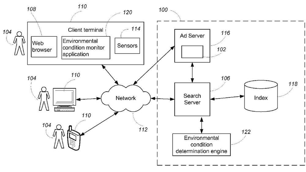 Google-patent hvor data fra sensorene i brukerens dataenheter inkluderes når annonsene som skal vises brukeren, velges.
