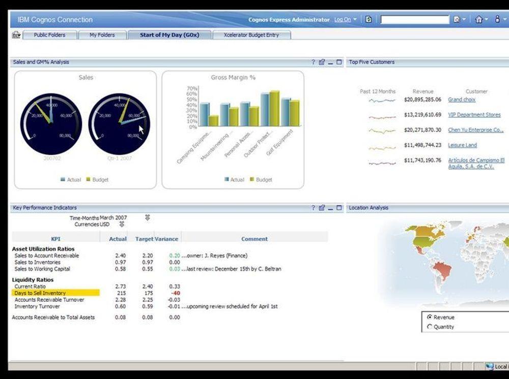 Eksempel på dashbord fra Cognos Express, et kjapt verktøy for beslutningsstøtte som IBM nettopp har lansert.