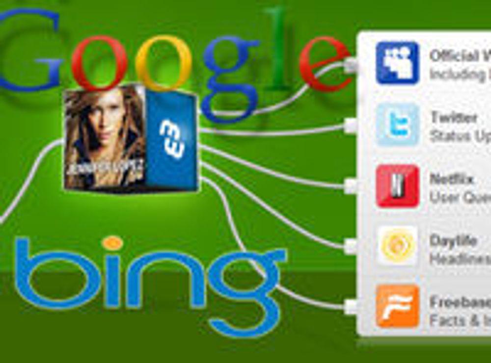 Google kjøper søkemedisin