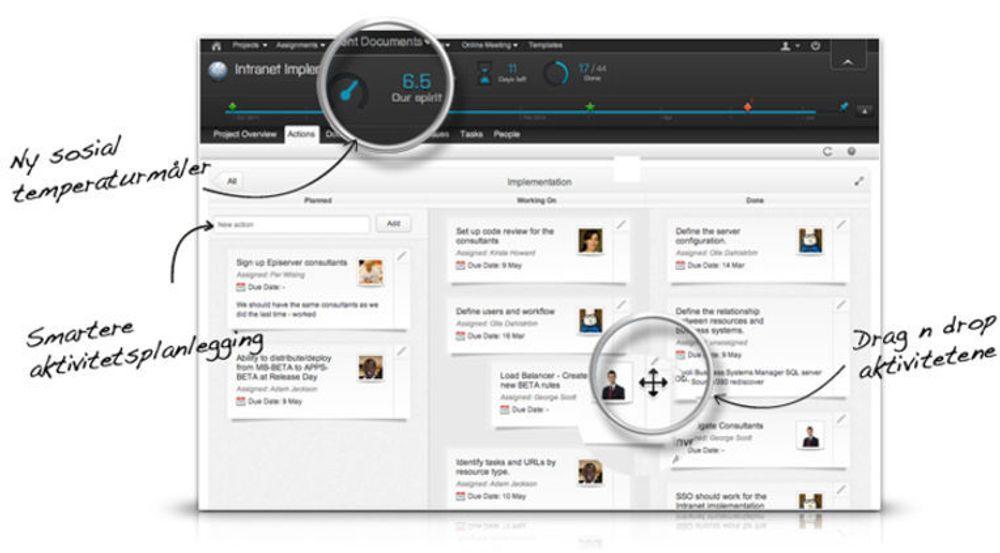 Det webbaserte prosjektstyringsverktøyet Projectplace er fornyet med tanke på mer effektiv samhandling. Merk for eksempel den sosiale temperaturmåleren.
