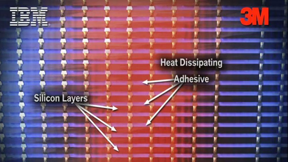 Silisium- og bindemiddellagene i IBMs framtidige tårnprosessorer fra IBM. Bindemiddellagene skal lede bort varmen.