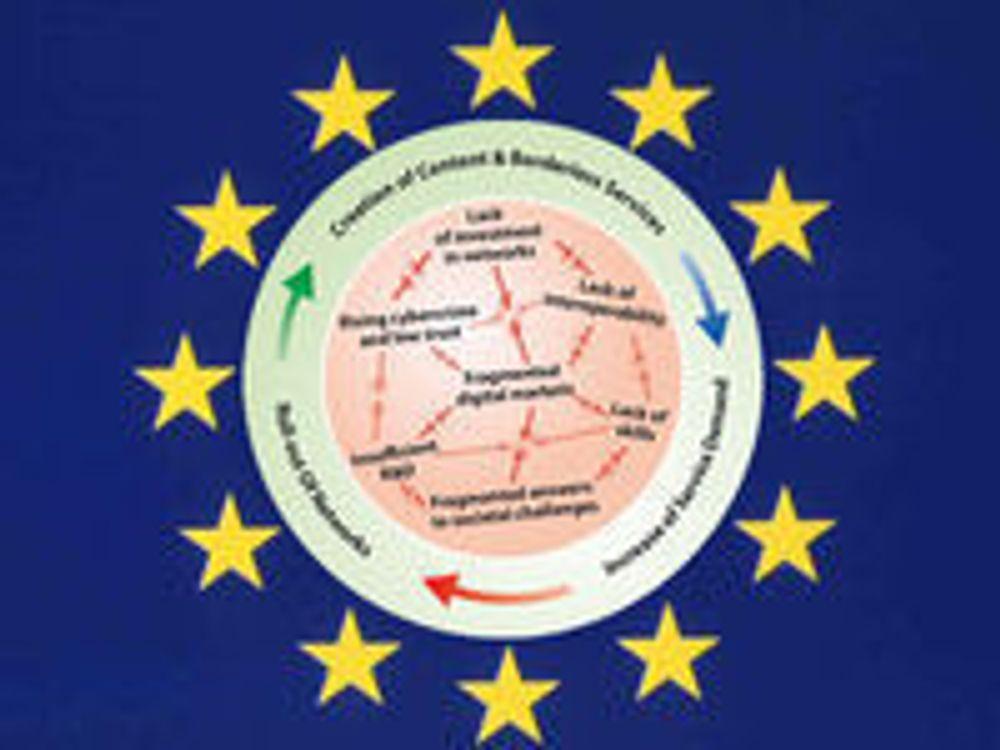 Krafttiltak for EU som digitalt marked