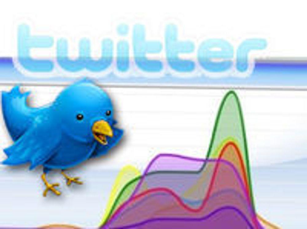 Twitter er stort sett meningsløst pjatt