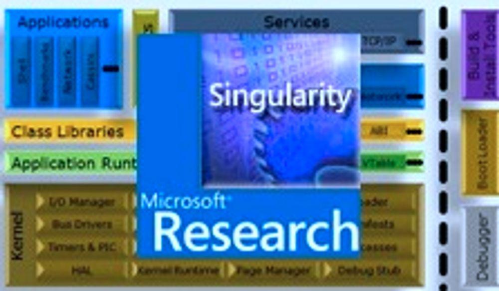 Microsoft med helt nytt operativsystem